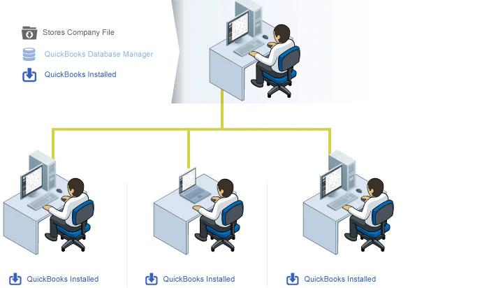 Peer to Peer option - Screenshot