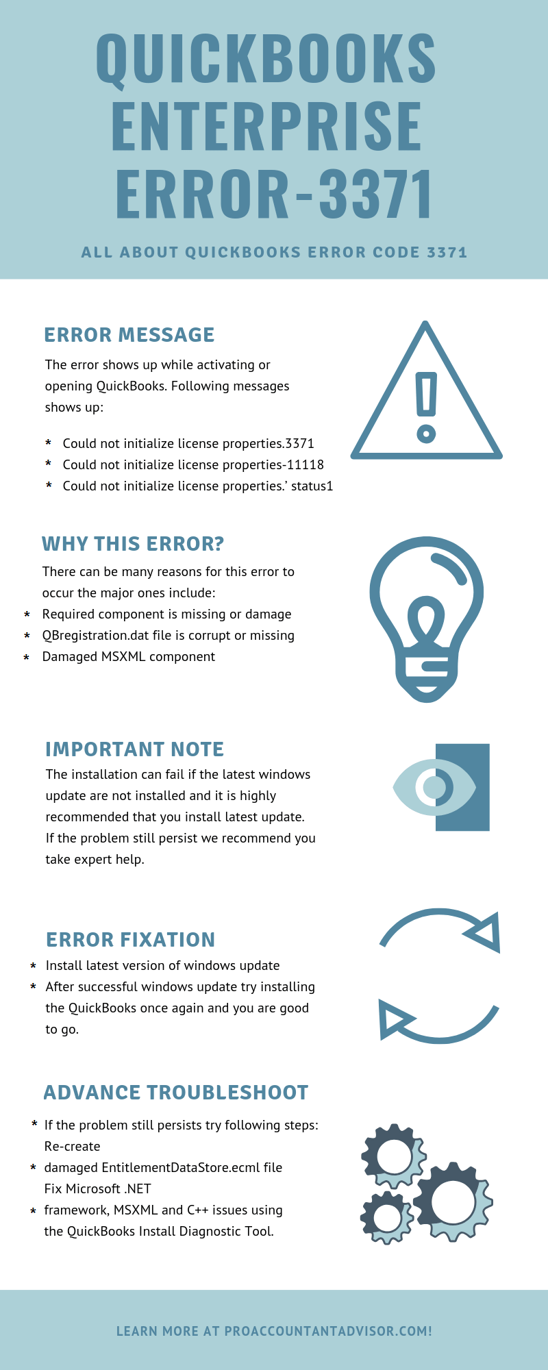 How to Fix QuickBooks Error 3371 (Infographic) - Screenshot