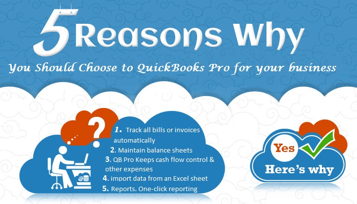 QuickBooks Desktop Pro 2018 with Enhanced Payroll [Infographics]- Pro Accountant Advisor