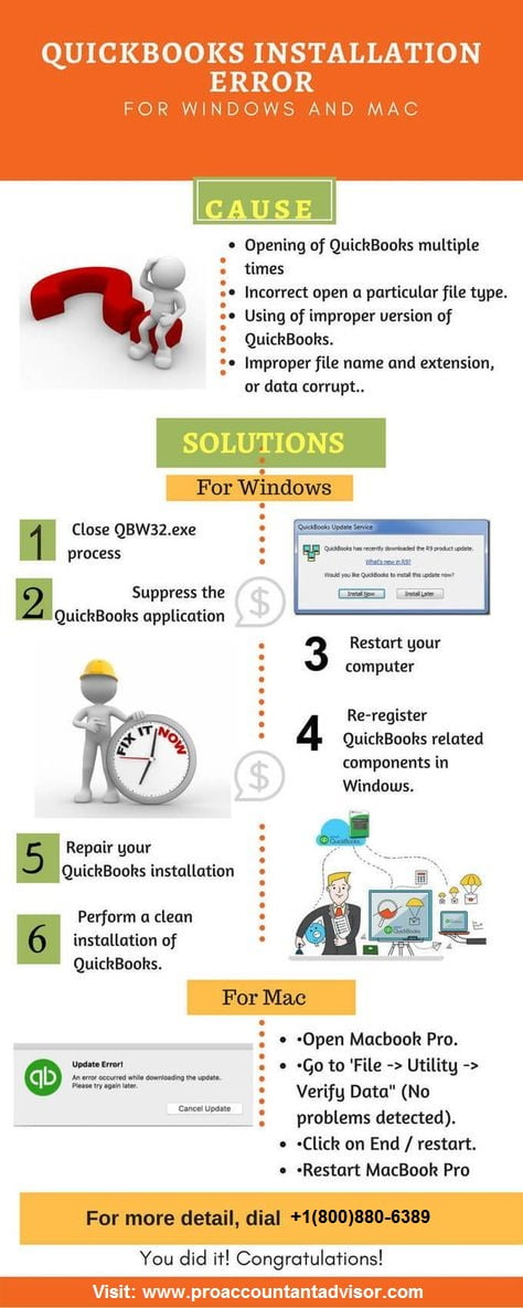 Common QuickBooks Installation Errors for Windows and Mac - Infographic