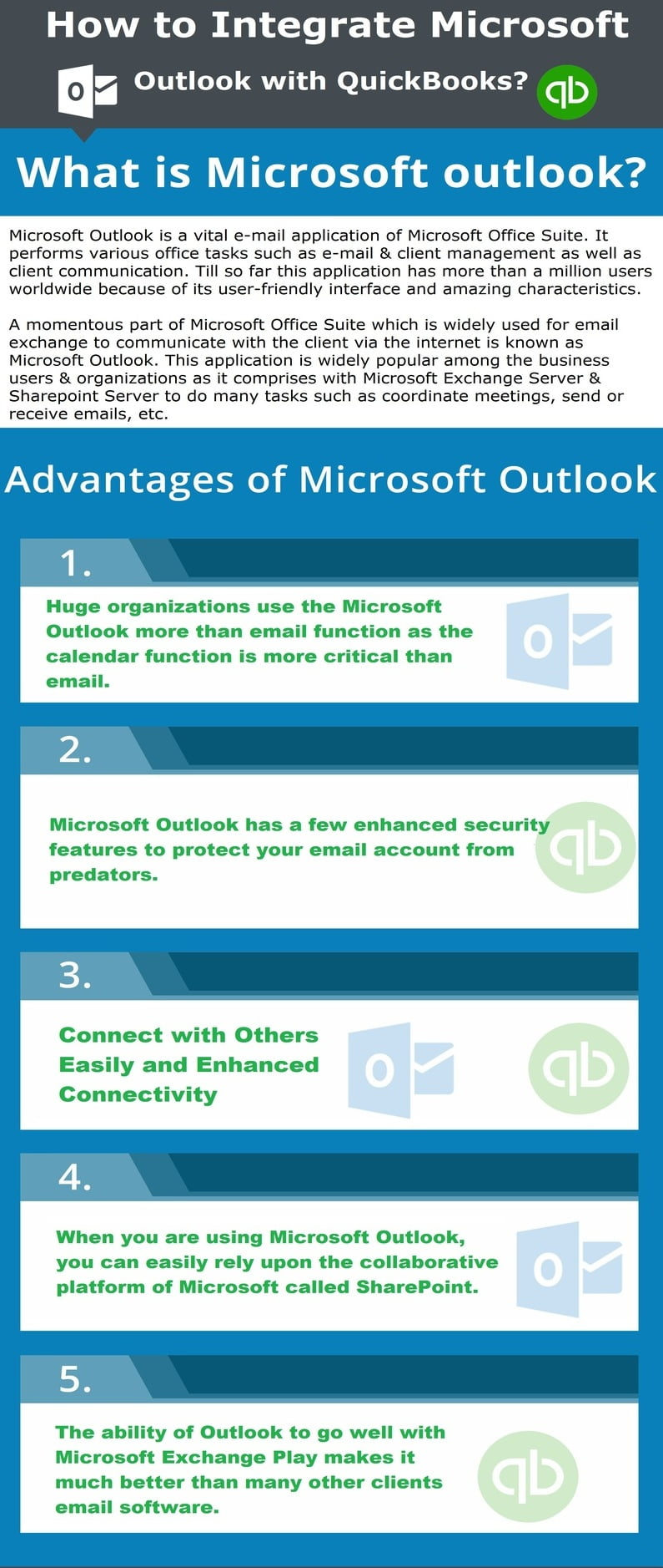 Microsoft Outlook Email Integration with QuickBooks - Infographic