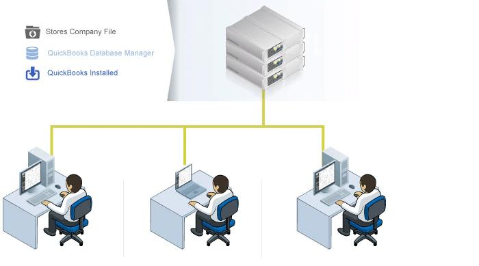 Remote Desktop Services Option - Screenshot